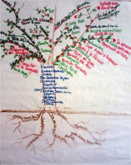 arbre vie